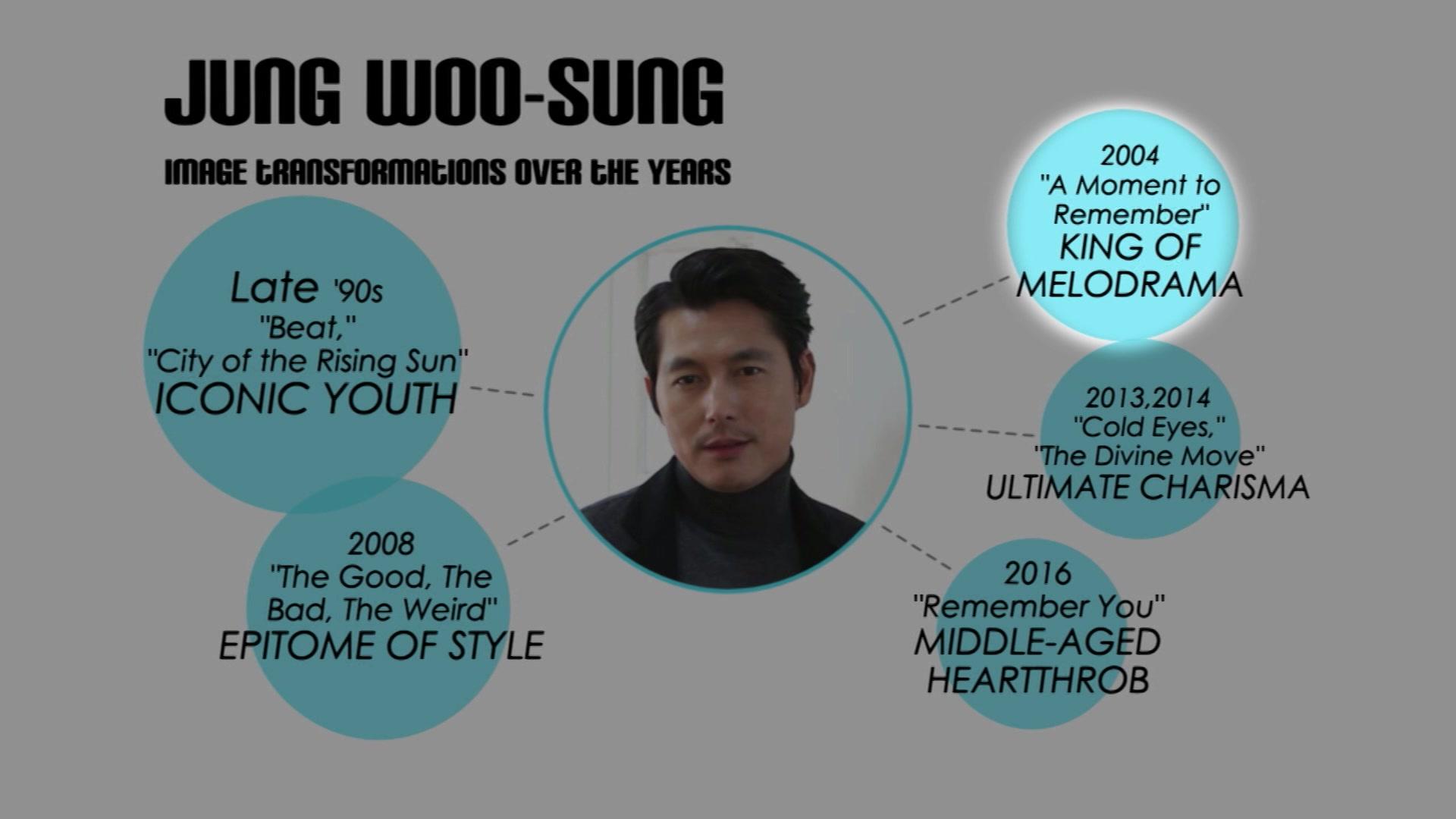"Yu Jun Sang & Ji Chang Wook Part of A-List Cast for ""Those Days"" Musical"